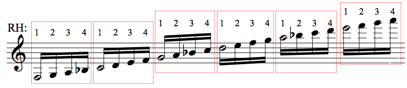 Idiomatic Gestures, the Economy of Motion and Jazz Piano