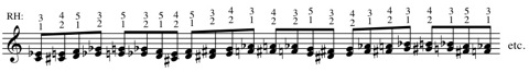 Fingering Minor Thirds Exercise